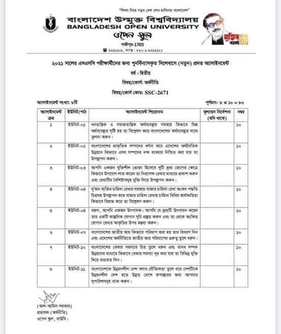 Bangladesh Open University BOU SSC Assignment Answer 2021 Pdf download 50
