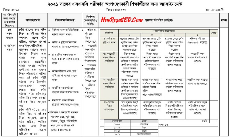 SSC-Chemistry-8th-Week-Assignment-2021