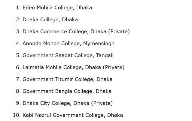 dhaka-division