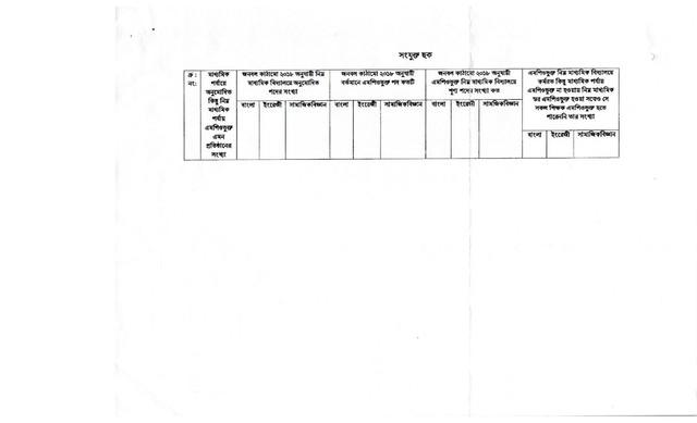 Bangla-English-socialscience-1-page-002