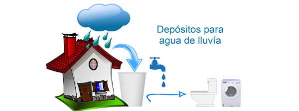 sistema-cosecha-de-agua