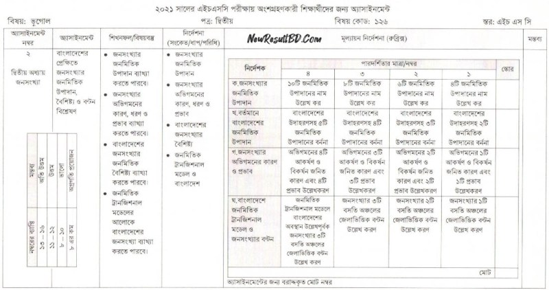 HSC Geography Assignment Answer 2021 pdf download 6th, 5th, 4th, 3rd, 2nd, 1st week 21