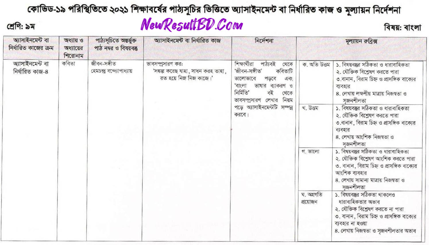 Class-9-Bangla-12th-Week-Assignment