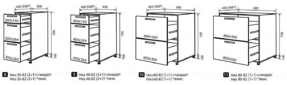 Размер мебели