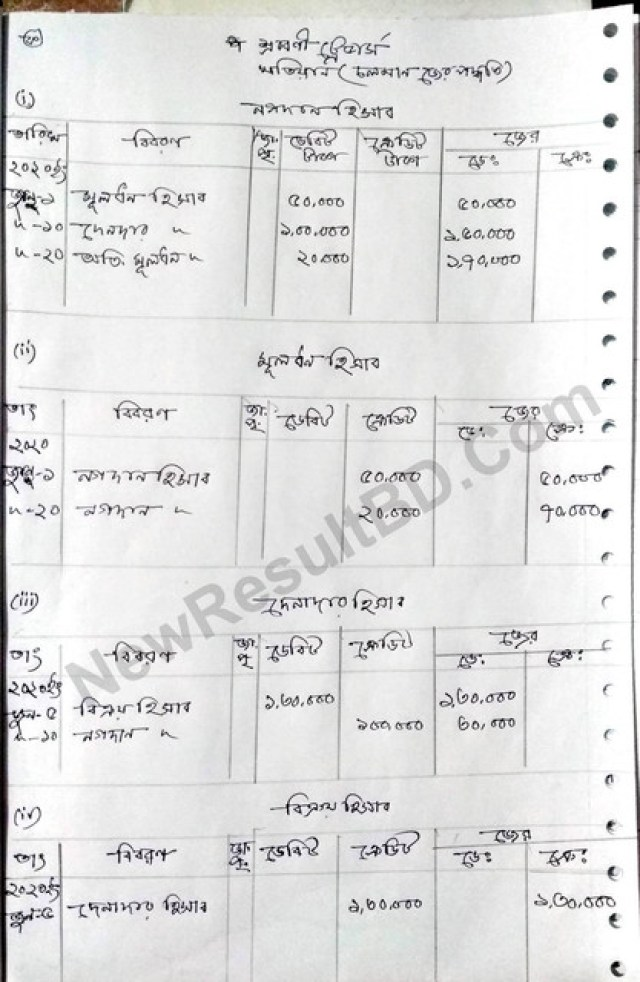 Class 9 Accounting 6th Week Assignment Answer
