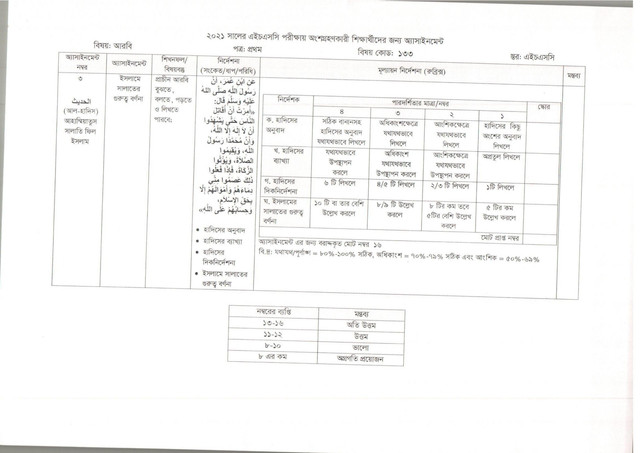 HSC Arabic Assignment Answer 2021 pdf Download 9