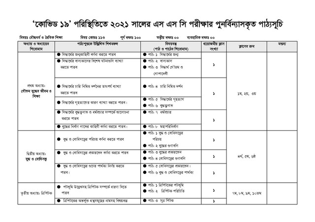 SSC Buddhist Religion and Moral Education New Short Syllabus 2021