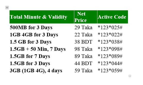 Airtel-Low-Rate