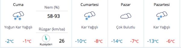 edirne hava durumu 5 günlük haritali