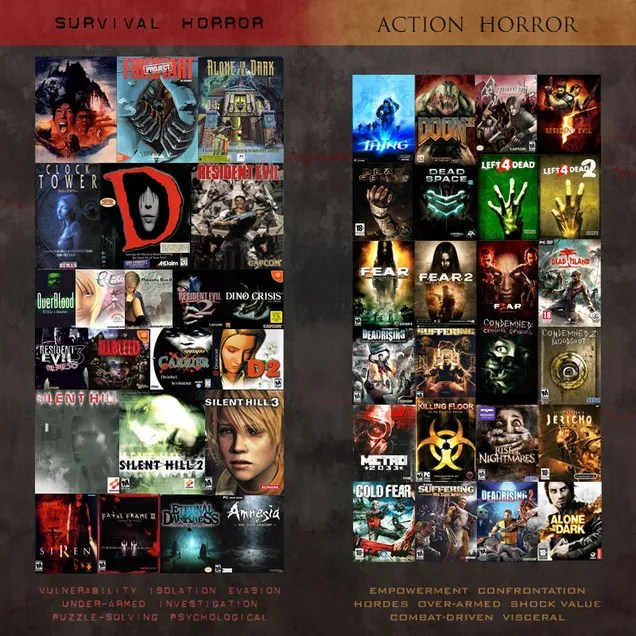 action vs survival horror