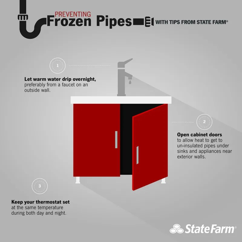 Leave Kitchen and Bath Cabinet Doors Open to Prevent Water Pipes from Freezing