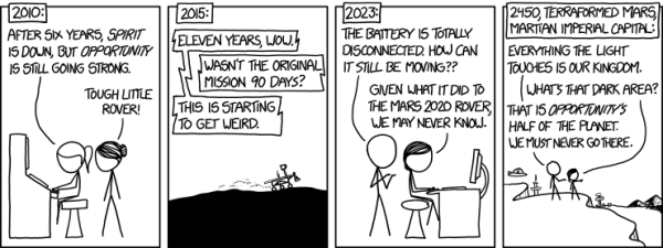 We finally get a sequel to XKCD's brilliant Mars Rover story!