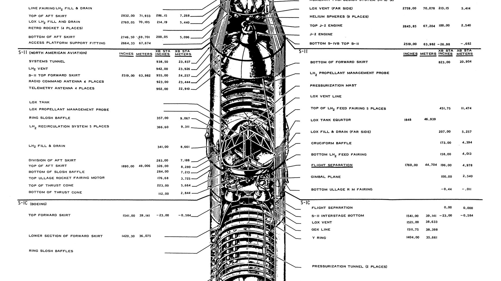 The Most Detailed Saturn V Cutaway We Ve Ever Seen