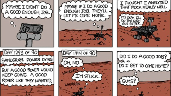 The Most Heart-Wrenching Explanation Of The Mars Spirit ...
