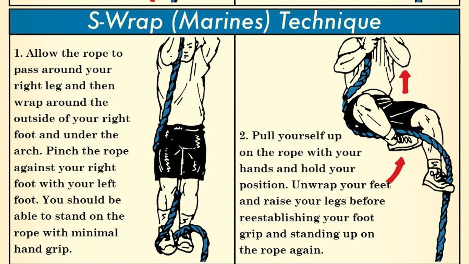 Navy Seals Workout Tools