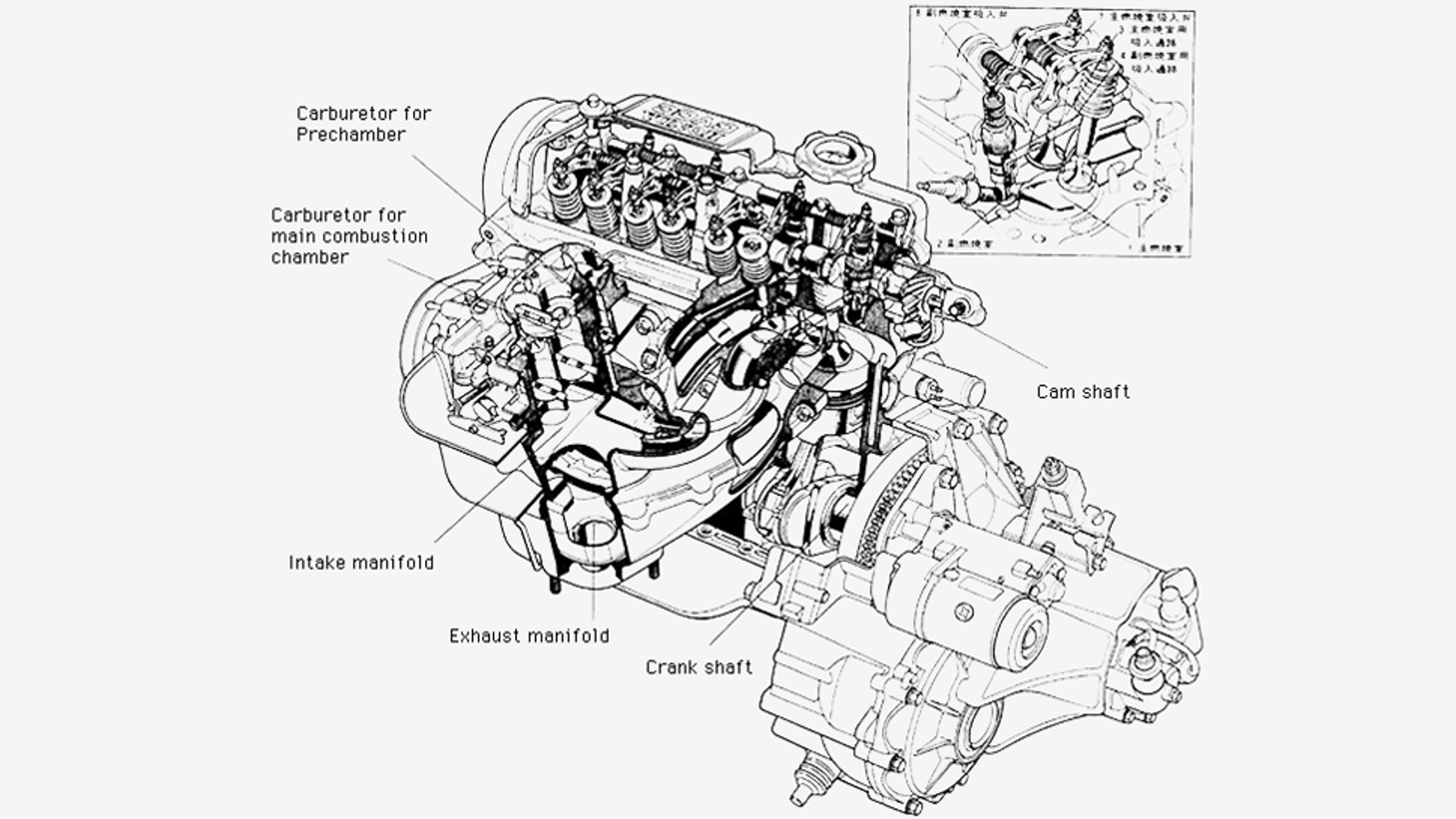What S The Most Complicated Car Engine Ever Made