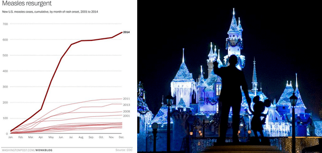 How Anti-Vaxxers Ruined Disneyland For Themselves (And Everyone Else)