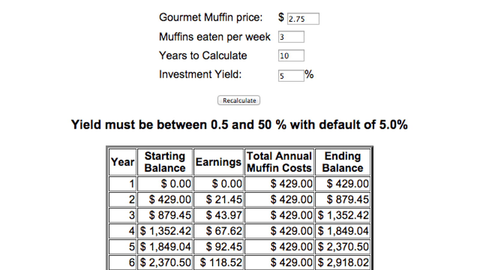 Calculate The Opportunity Cost Of Your Spending Habit Over