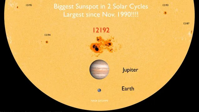 Contempla la mayor mancha solar de los últimos 24 años