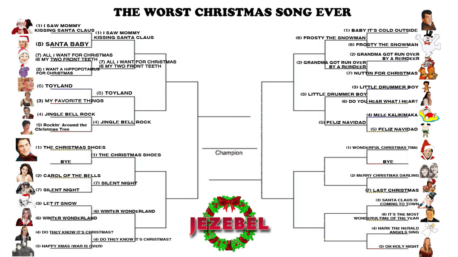 December Madness Journey To The Worst Christmas Song Ever