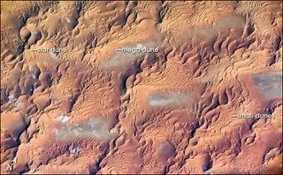 The Shifting Sands Of The Sahara Are A Lesson In Dune Dynamics