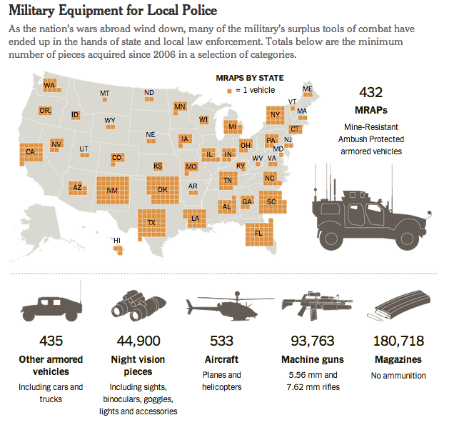 American Police Militarization, Visualized