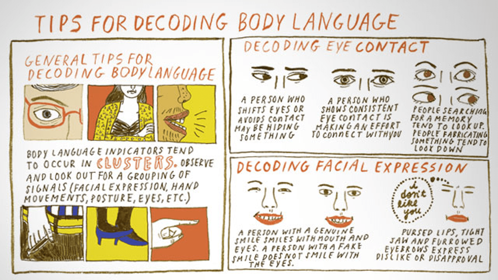 Use This Body Language Cheat Sheet To Decode Common Non