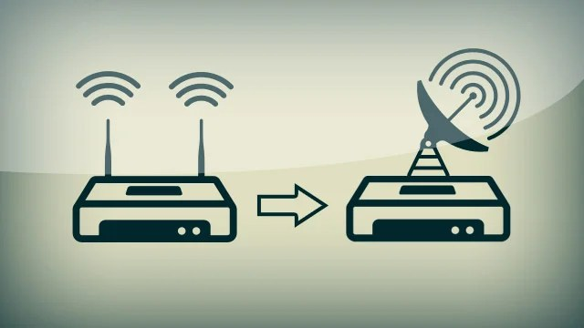 Turn your $60 router into a $600 router