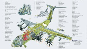 Feast Your Eyes On These Rare Aircraft Cutaway Drawings | Gizmodo Australia