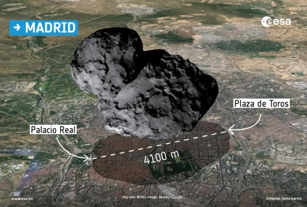 A Size Comparison Of The Comet 67P With Popular SciFi
