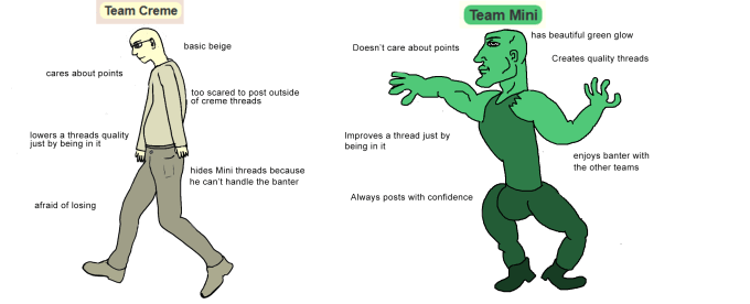 The Chad Mini 4chan S Easter 18 Candy Contest Know Your Meme