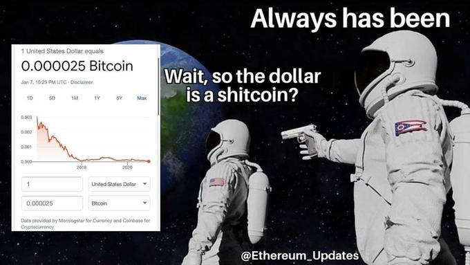 Always has been 1 United States Dollar equals 0.000025 Bitcoin Wait, so the dollar is a shitcoin? Jan 7, 10:25 PM UTC - Disclaimer 1D 5D 1M 1Y 5Y Max 0.003 0.002 0.001 0.000- 2018 2020 1 United States Dollar 0.000025 Bitcoin Data provided by Morningstar for Currency and Coinbase for Cryptocurrency @Ethereum_Updates Sleeve Astronaut Atmosphere Personal protective equipment Space Safety glove