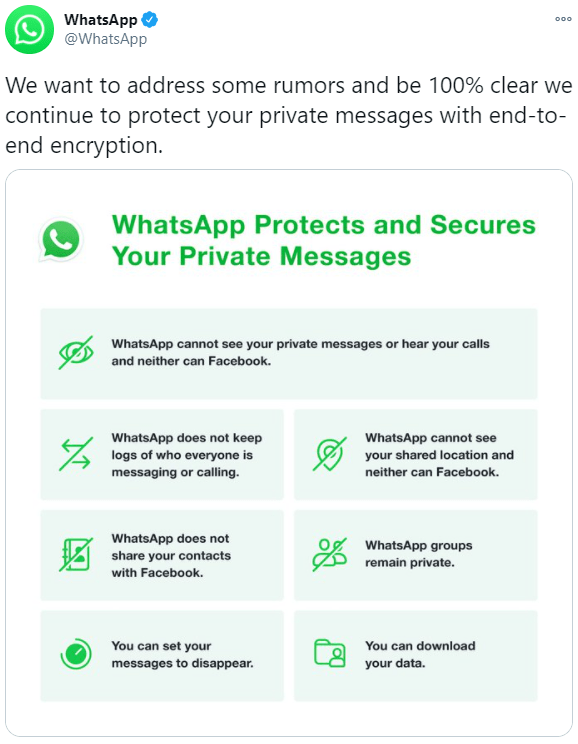 WhatsApp @WhatsApp 000 We want to address some rumors and be 100% clear we continue to protect your private messages with end-to- end encryption. WhatsApp Protects and Secures Your Private Messages WhatsApp cannot see your private messages or hear your calls and neither can Facebook. WhatsApp does not keep Z logs of who everyone is WhatsApp cannot see your shared location and messaging or calling. neither can Facebook. WhatsApp does not WhatsApp groups share your contacts remain private. with Facebook. You can set your You can download messages to disappear. your data. Green Text Colorfulness Line Font Aqua Teal Parallel Screenshot
