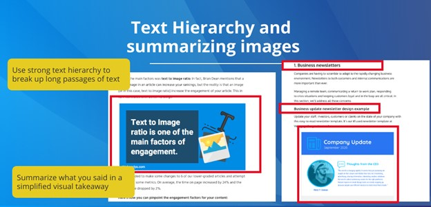 Text hierarchy and images that summarize text