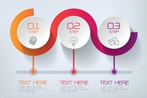 5 Popular Infographic Templates and Why They Work so Well     Infographics  an effective form of content marketing  are everywhere on the  Web  but it isn t always easy to come up with good designs when you want to