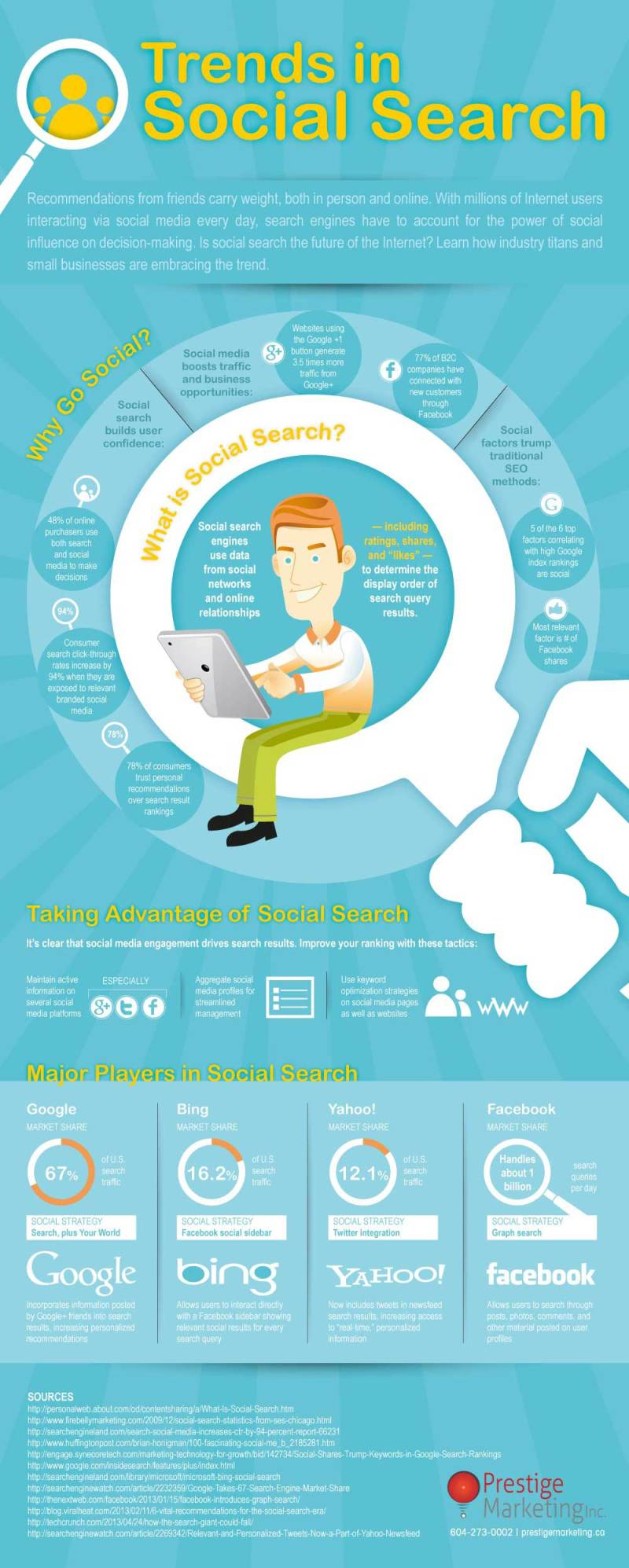 Infographic - Social Search