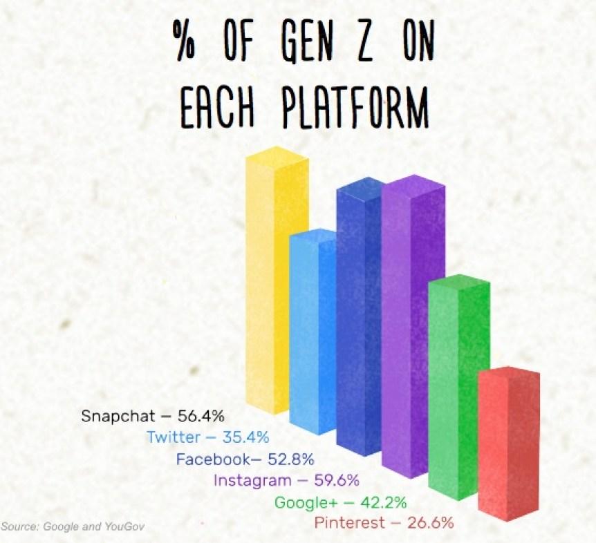 ứng dụng mạng xã hội 2