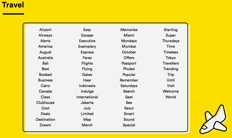 Marketsi 120 Power Words That Boost Push Notification