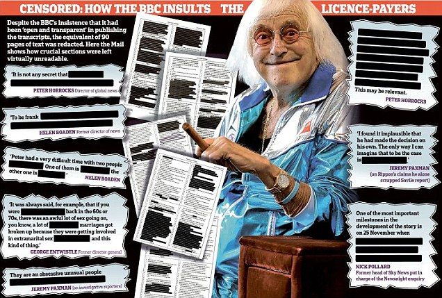 How the BBC censored the Savile report