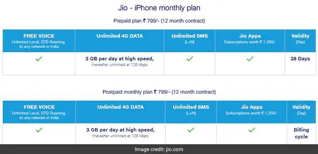 jioiphone offer