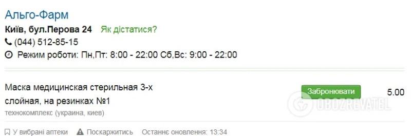 Ціна на маски
