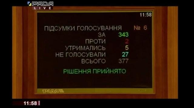 Голосование за сложение мандата Бельковой