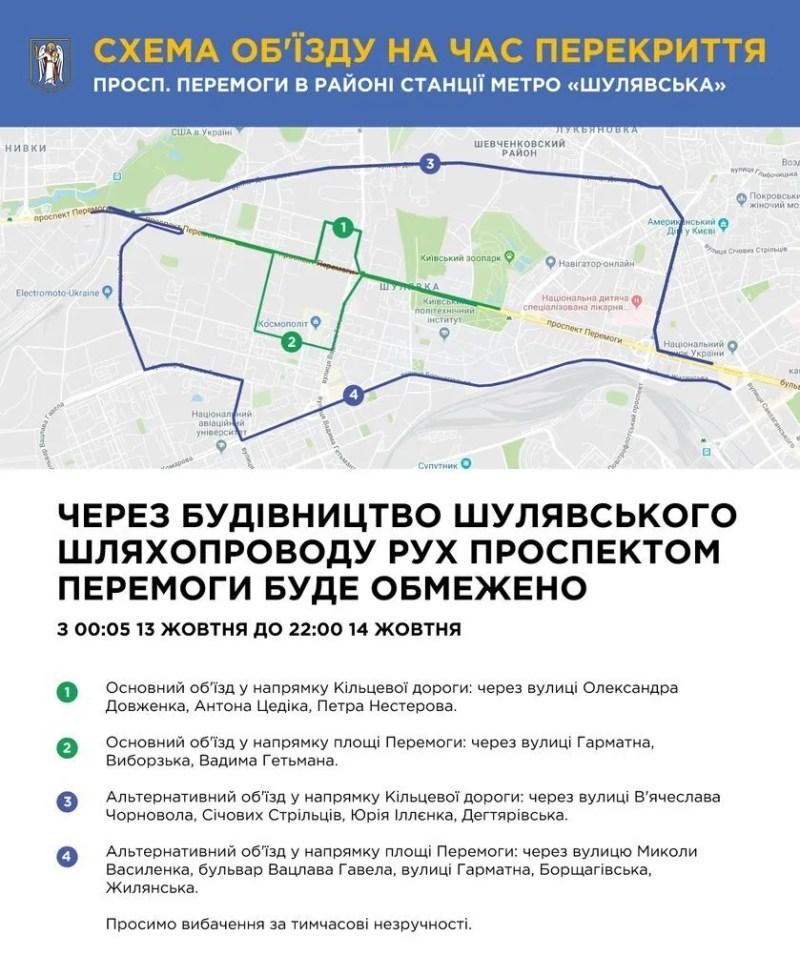 День захисника України в Києві: опублікована програма заходів