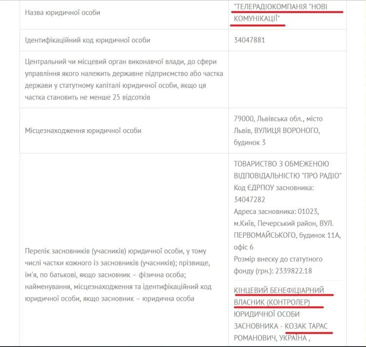Соратник Медведчука купил украинский телеканал: подробности