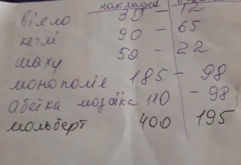Депутат порівняла ціни у магазині з цінами закупівель