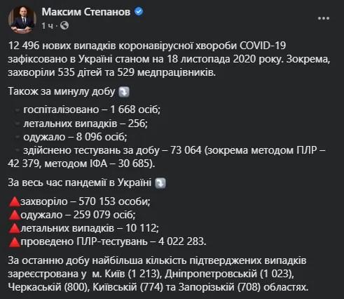 В Україні п'ять регіонів стали епіцентрами COVID-19: у деяких – понад 1000 нових хворих