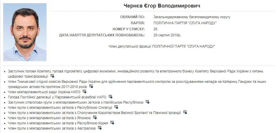 """""""Вбивали рейтинг Зеленського"""": нардеп від СН ошелешив правдою про колег"""
