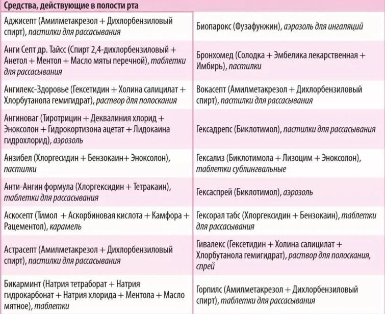 Комаровський назвав ліки, необхідні в аптечці на випадок коронавірусу