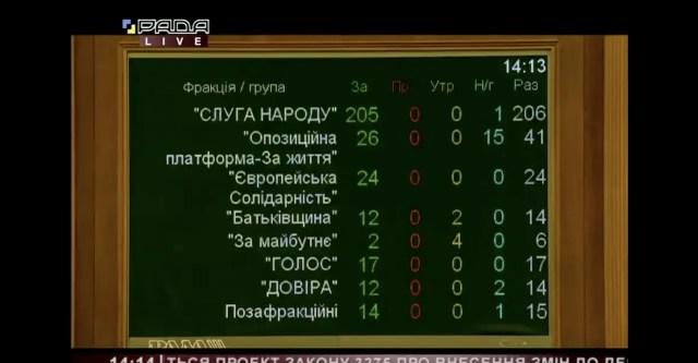 Украинцам вернули налоги и ввели новые правила для ФЛП