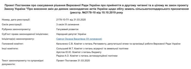 Постановление Савчук